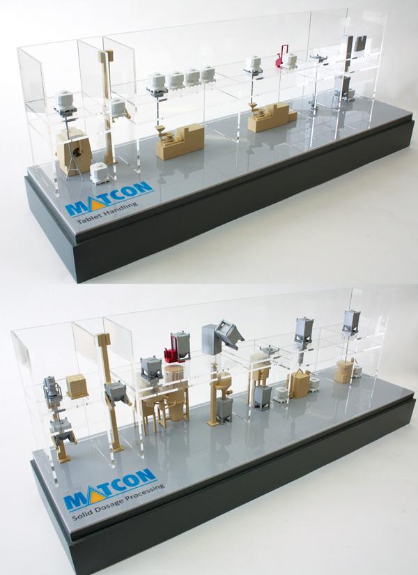 Matcon-models