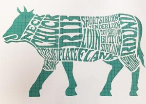 Laser cut stencil of a beef butchery chart from flexible mylar showing all the beef cuts